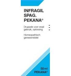 artikel 6 complex Pekana Apo infect / infragil 50 ml kopen